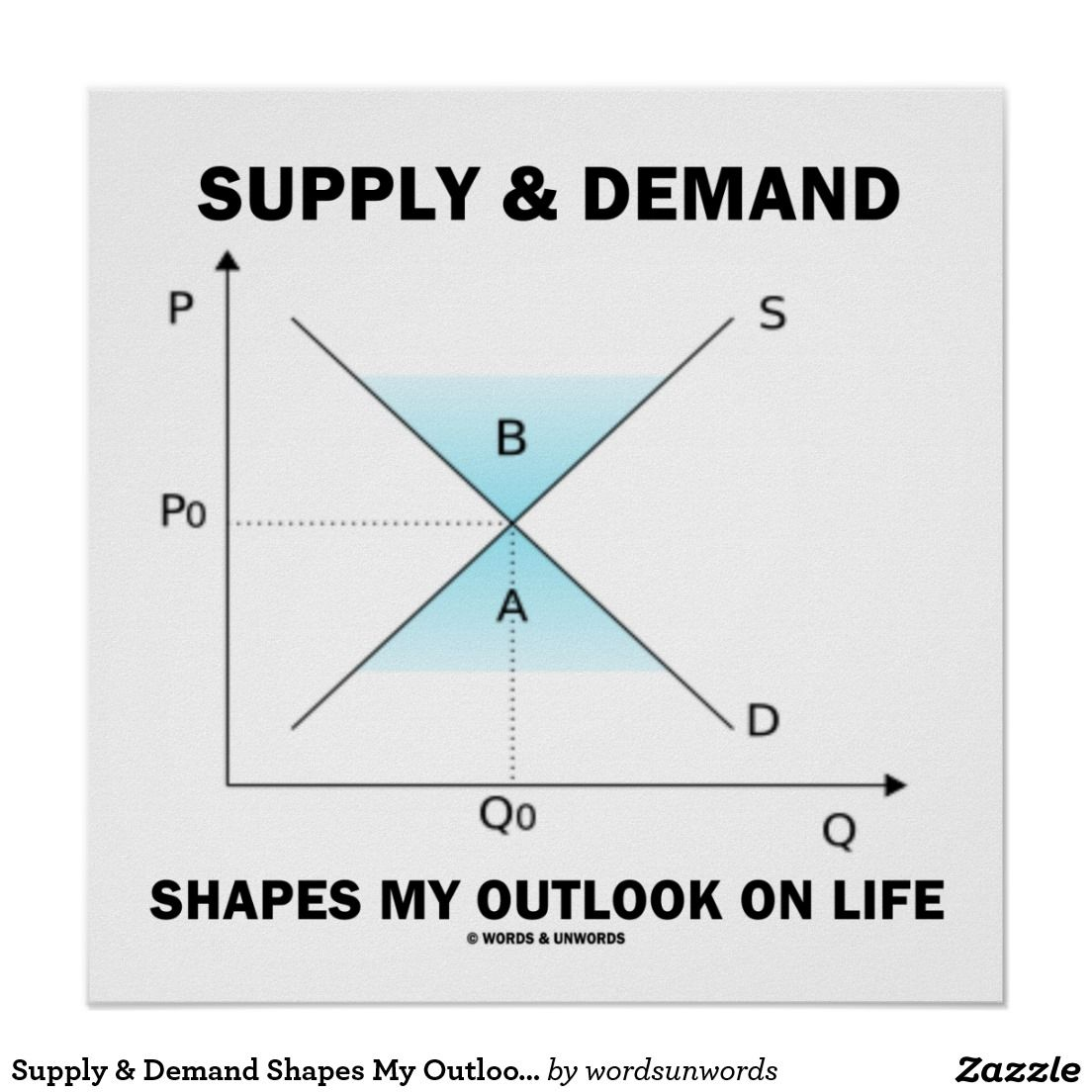 Supply Demand Shapes My Outlook On Life Poster Zazzle Com