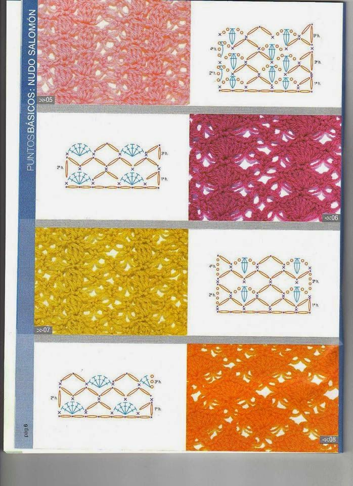 Häkelmuster Fundgrube: Bücher und Zeitschriften ~ Muster | crochet ...