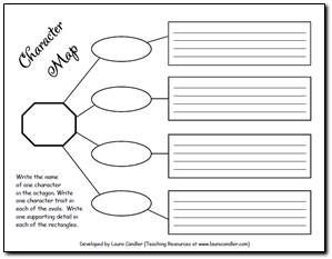 Character Trait Graphic Organizer Freebie From Laura CandlerS