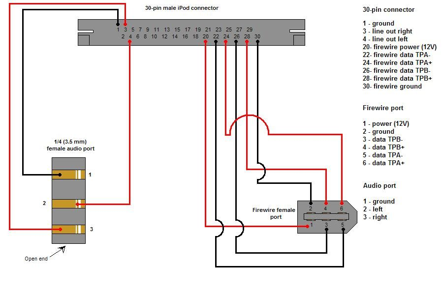 Ipod Usb Wiring Schematic | Online Wiring Diagram Ipod Usb Wiring Schematic on ipod controls, ipod connector types, ipod repair, ipod radio, ipod classic schematic, ipod touch connector wiring pinout,