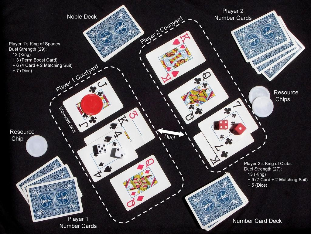 44++ Garbage card game king rules collection