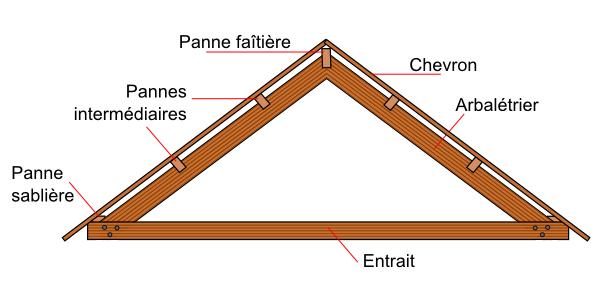 charpente lamell coll construction bois pinterest. Black Bedroom Furniture Sets. Home Design Ideas