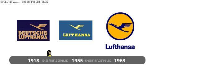 Lufthansa Logo Alt