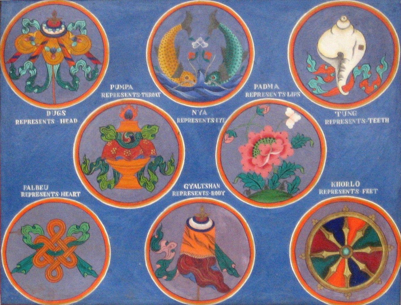 Tibetan symbols and costume google search spiritualreligious buddhist symbols biocorpaavc Image collections