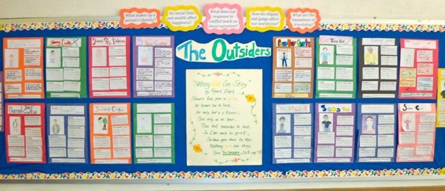 The Outsiders Essential Questions Assignment Ideas