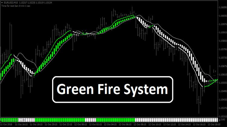 Green Fire System Green Fire Intraday Trading Day Trading