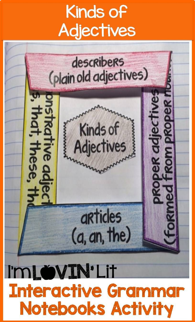 Kinds of Adjectives Interactive Notebook Activity
