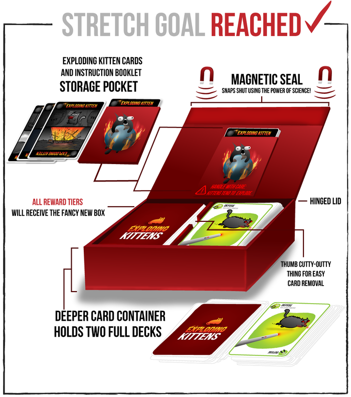 Exploding Kittens By Elan Lee Kickstarter Exploding Kittens Kittens Simple Cards