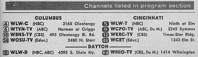 Southern Ohio Edition (November 23, 1957) | TV Guide Channel Lineups