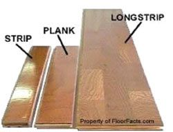 Strip Flooring Has A Set Width But The Thickness Can Vary Strip Flooring Ranges In Thickness From 5 16 Of An Inch To 3 Types Of Wood Flooring Wood Slats Wood