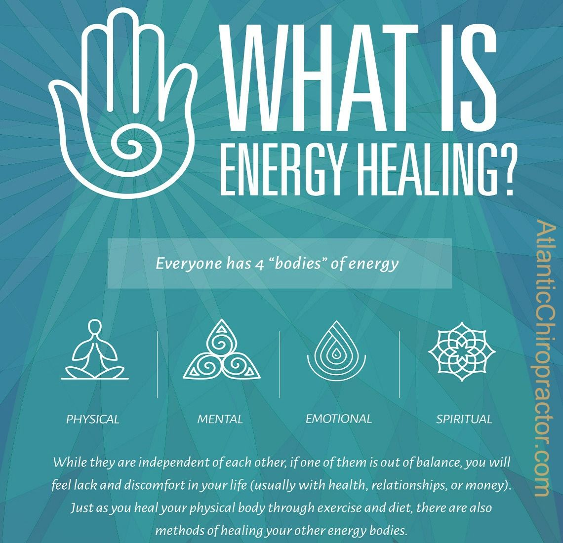 The 4 bodies of energy physical mental emotional spiritual the 4 bodies of energy physical mental emotional spiritual shared by buycottarizona Choice Image