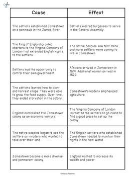 Jamestown Cause & Effect Sorting Cards and Worksheet (VS.3 ...