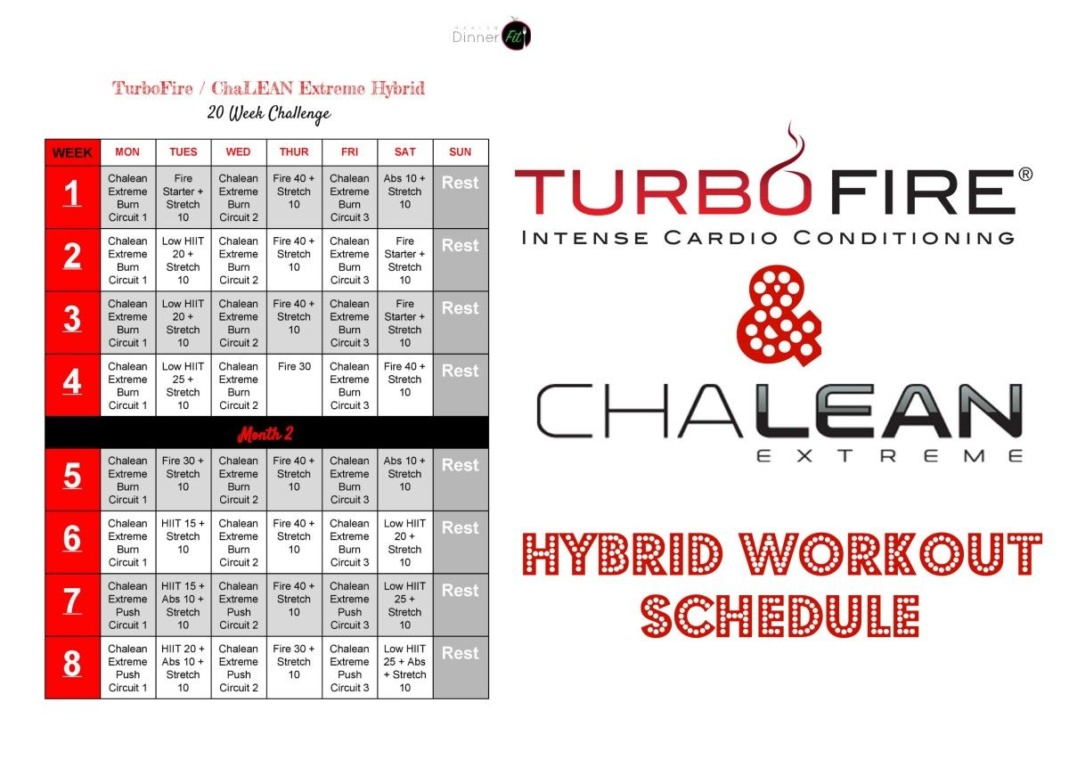 Check Out This New Turbofire Chalean Extreme Hybrid