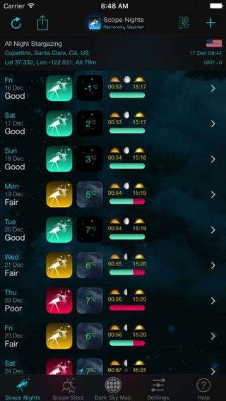 Scope Nights for iPhone an astronomy weather and dark sky