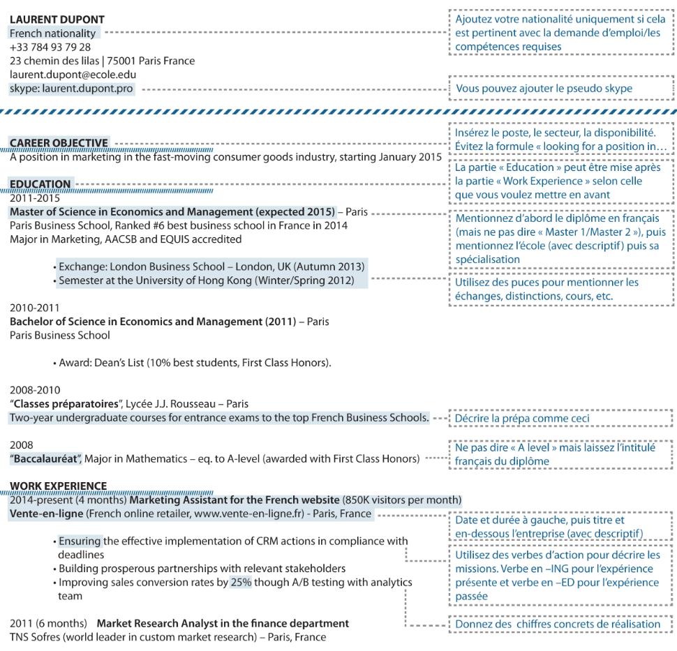 Conseils pour rédiger votre CV en anglais + Exemple EF