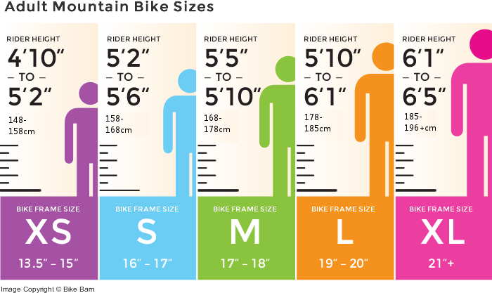 mountain bike sizing chart | Mountain Bike | Pinterest | Bike frame ...