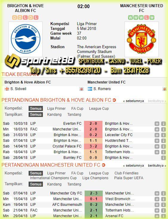 Prediksi Skor Bola Brighton & Hove Albion vs Manchester