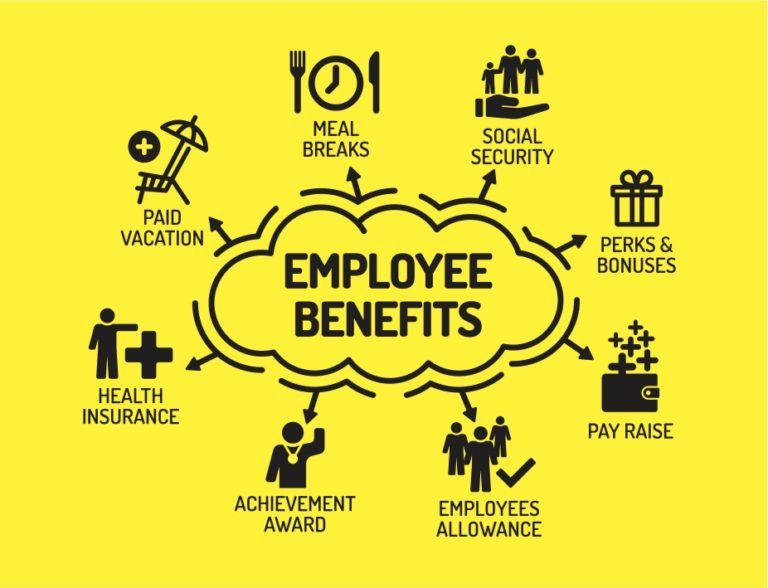Employee Benefits For A Multigenerational Workplace Employee