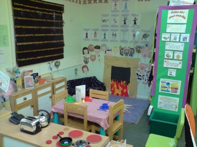 Home Corner Display Clroom Cl Area Kitchen Role Play Early Years Eyfs Ks1 Ks2 Primary Resources
