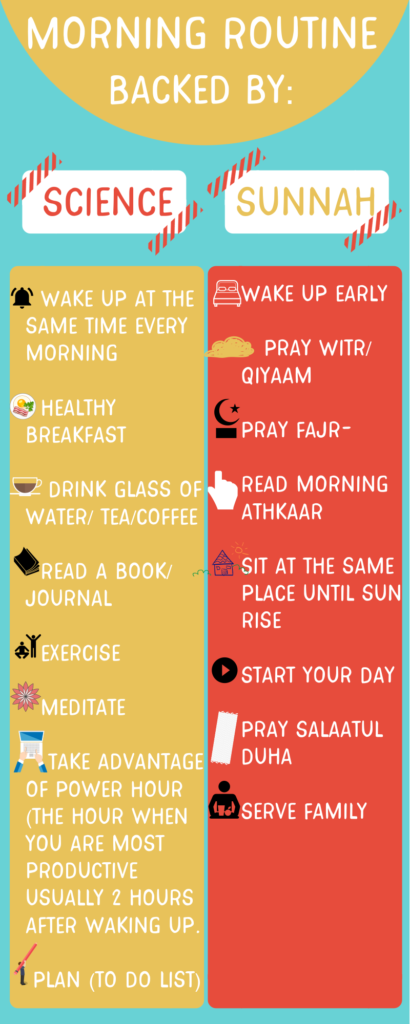 Muslimah Guide To Morning Routine Muslimah Quotes Reminders
