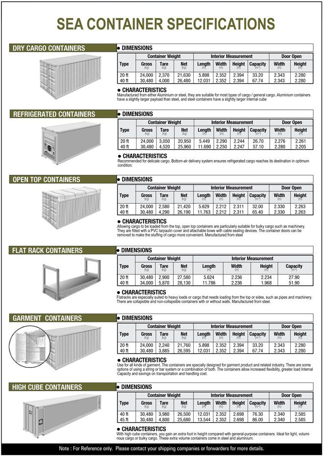 Container Specifications Container Specifications Container Dimensions Container House