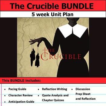 006 The Crucible Literary Analysis Unit ELA Resources