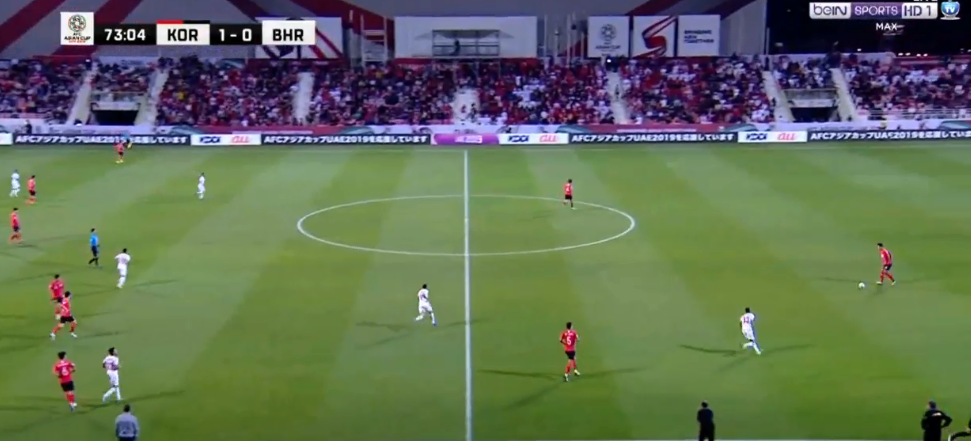 South Korea vs Bahrein [Round Of 16 AFC Asian Cup ] LIVE
