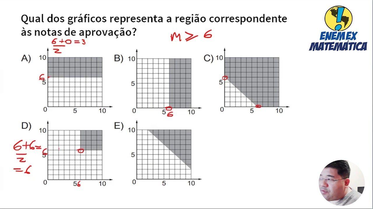 Pin De Prof Willian Tama Em Matematica Enem Matematica Enem