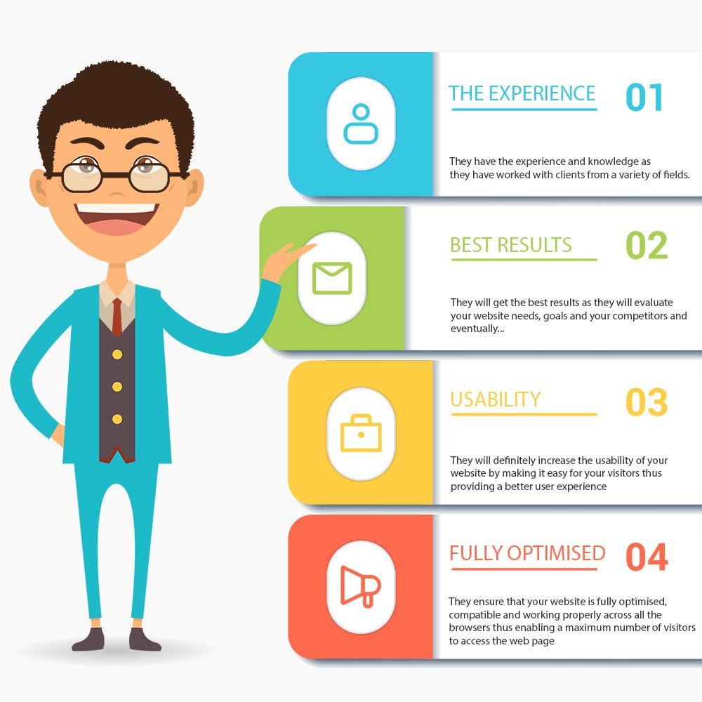 SEO Company, Search Engine Optimisation Company