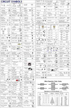 schematic symbols chart electric circuit symbols a considerably schematic symbols chart electric circuit symbols a considerably complete alphabetized table