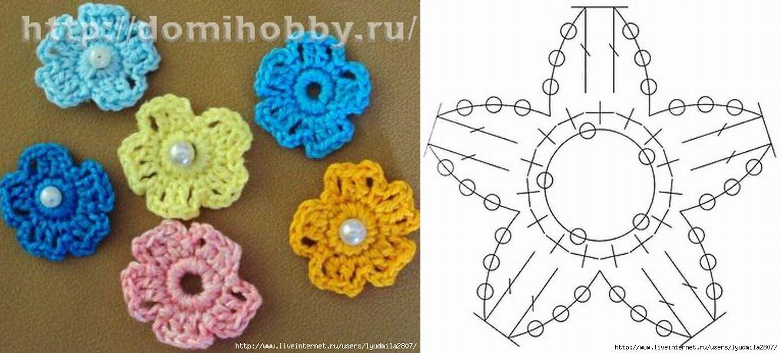 Crochet Flower Diagrams Or Charts Pinterest Rose Flores Crochetflowers Pretty Diagram Shapeflower Crochetchartsflowersflores