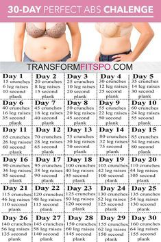 Melt love handles with lightning speed. This 30 day challenge get you feeling full of confidence cre...