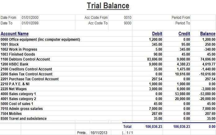 Unadjusted Trial Balance Worksheet Template : Trial balance template excel download is ready use it for