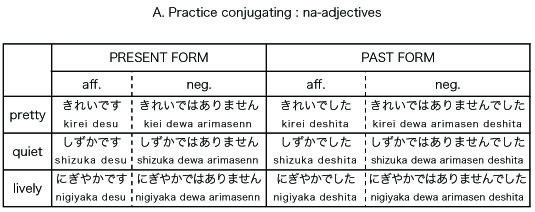 Conjugating na-adjectives | Learn Japanese: Language & Culture ...