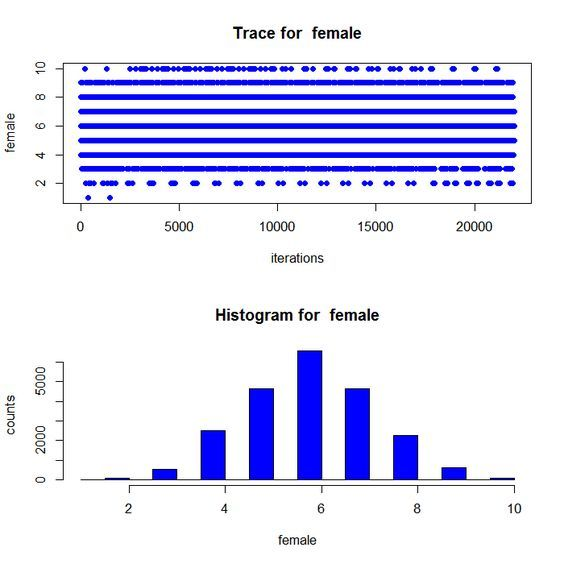 R Data Analysis Examples Exact Logistic Regression  Ai