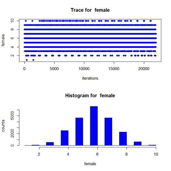 R Data Analysis Examples: Exact Logistic Regression | ai | Pinterest ...