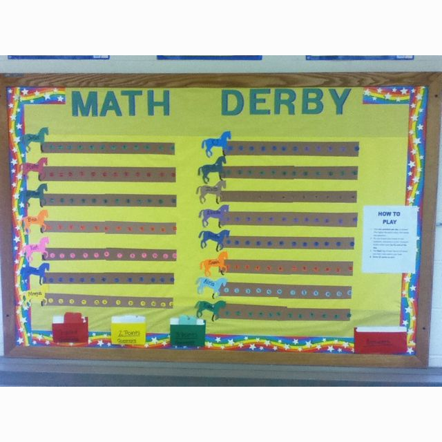 Bulletin Board Ideas For Questions: Interactive Bulletin Board. The Students Have To Answer