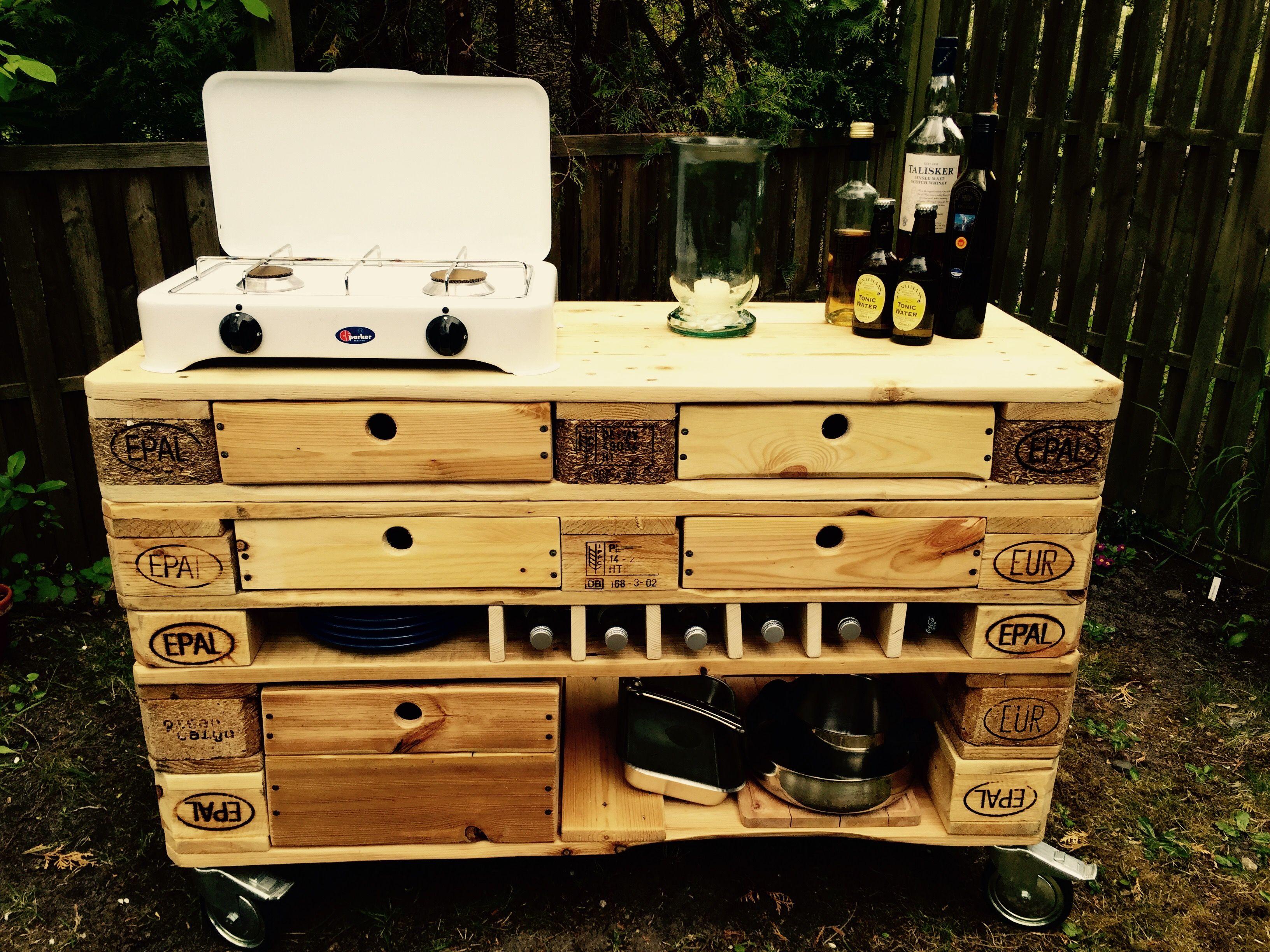 Outdoorküche Kinder Gebraucht : Outdoor küche für kinder bauen küche waschbecken verstopft