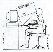 Resultado de imagem para medidas ergonomicas para un for Dimensiones escritorio oficina
