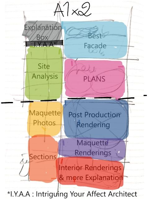 Quot Architecture Presentation Sheet Composition