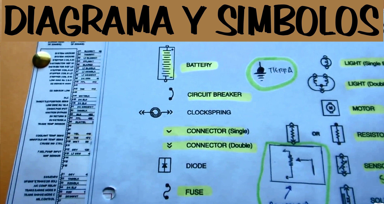 Simbologia electrica del automovil pdf