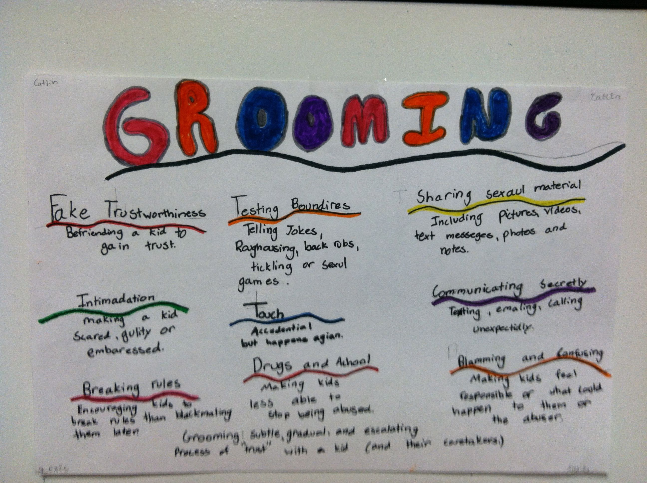 Sexual Abuse Prevention Lessons And Resources For Teaching Kids About  Grooming