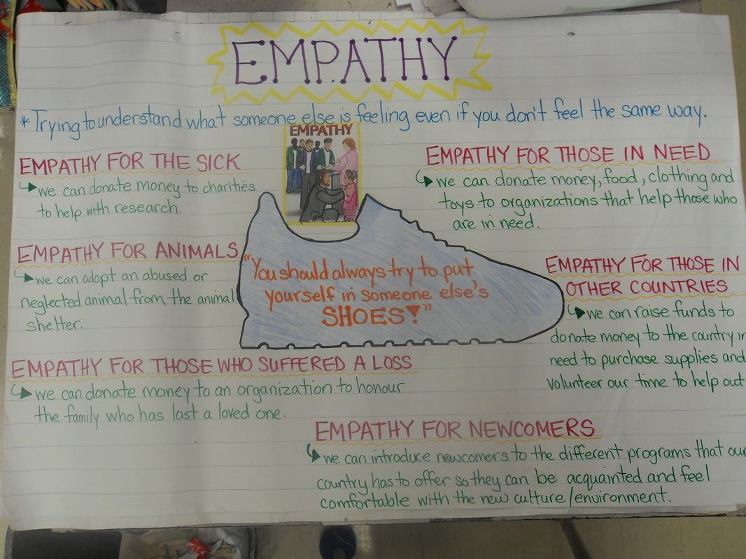 Empathy Worksheet For Therapy