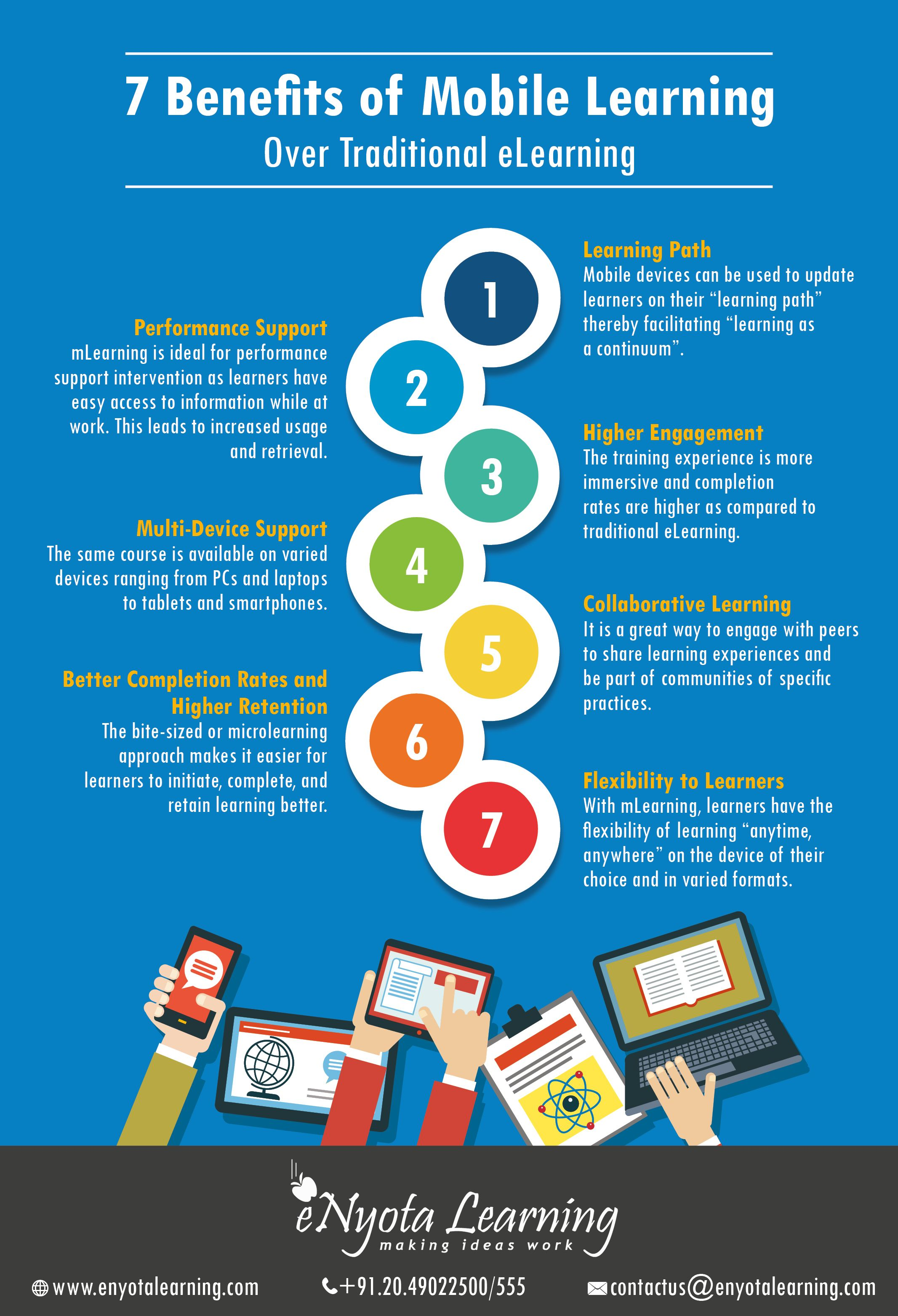 7 benefits of mobile learning infographic mobile