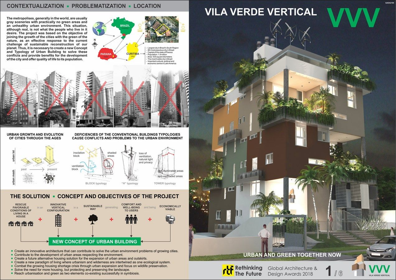 VVV (Vila Verde Vertical) | FERRETTI RUGGERI ARQUITETURA | Architecture  design, Architecture, Award categories
