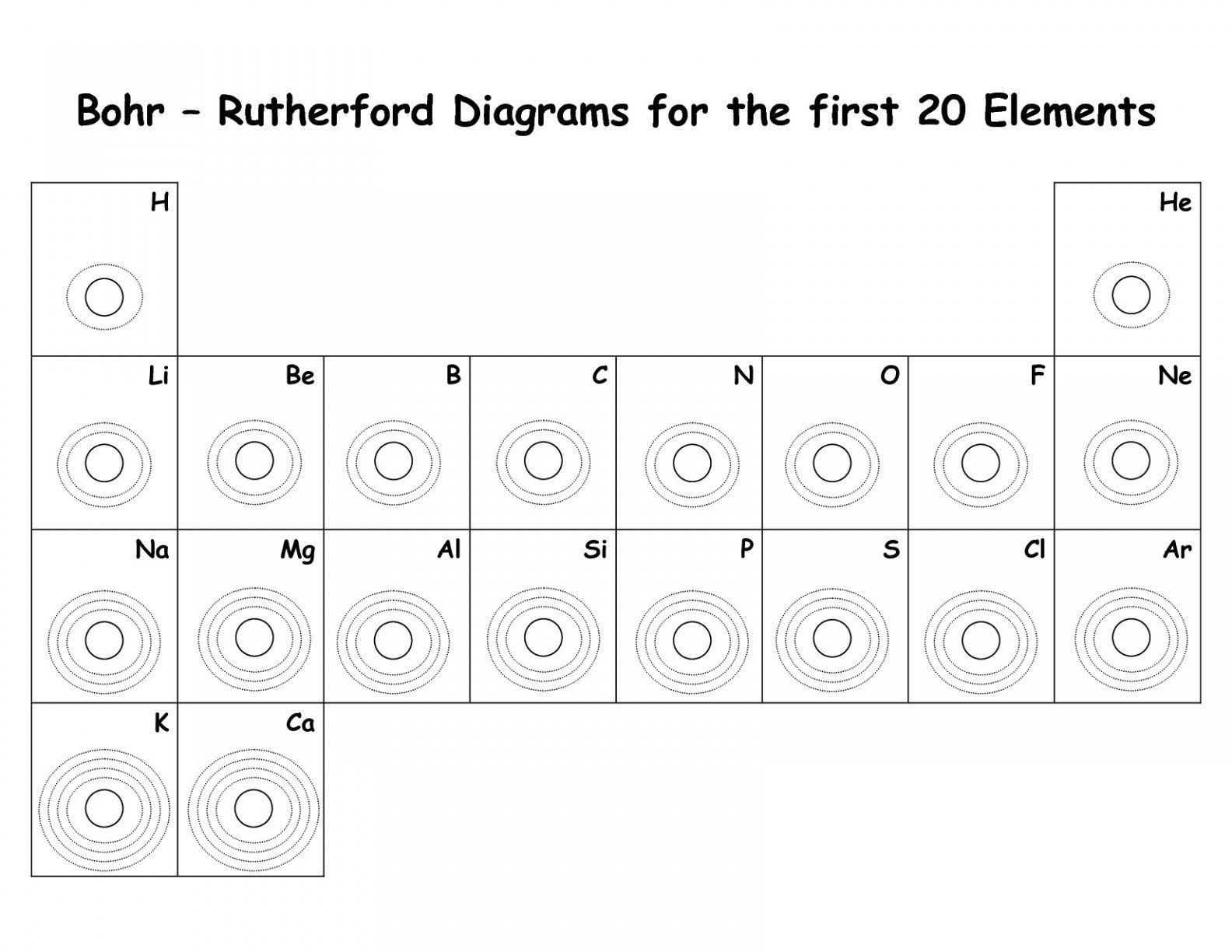 Bohr Model Worksheet High School Bohr Model Diagram