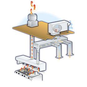 commercial kitchen hood exhaust fan