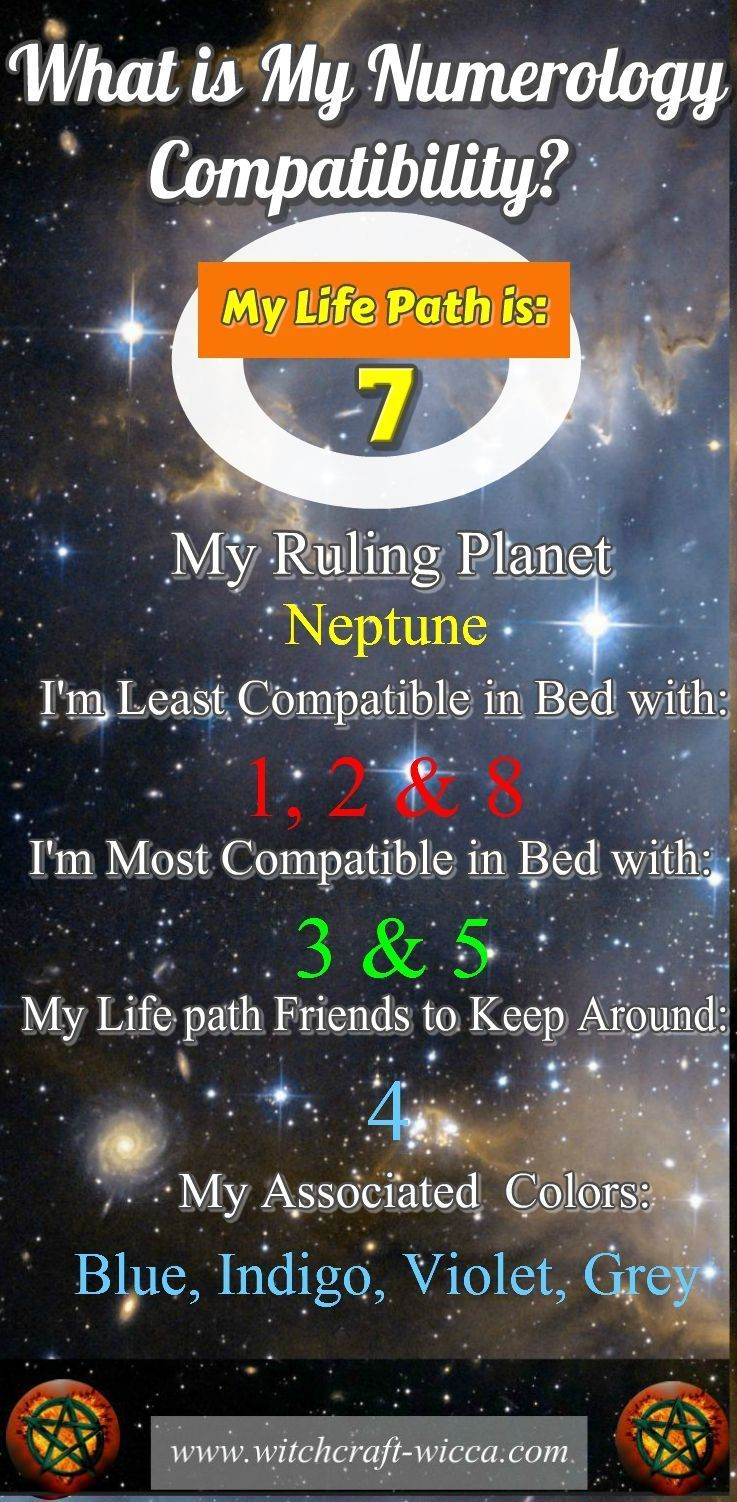 Numerology #LifePath7 What does your life path number7 say