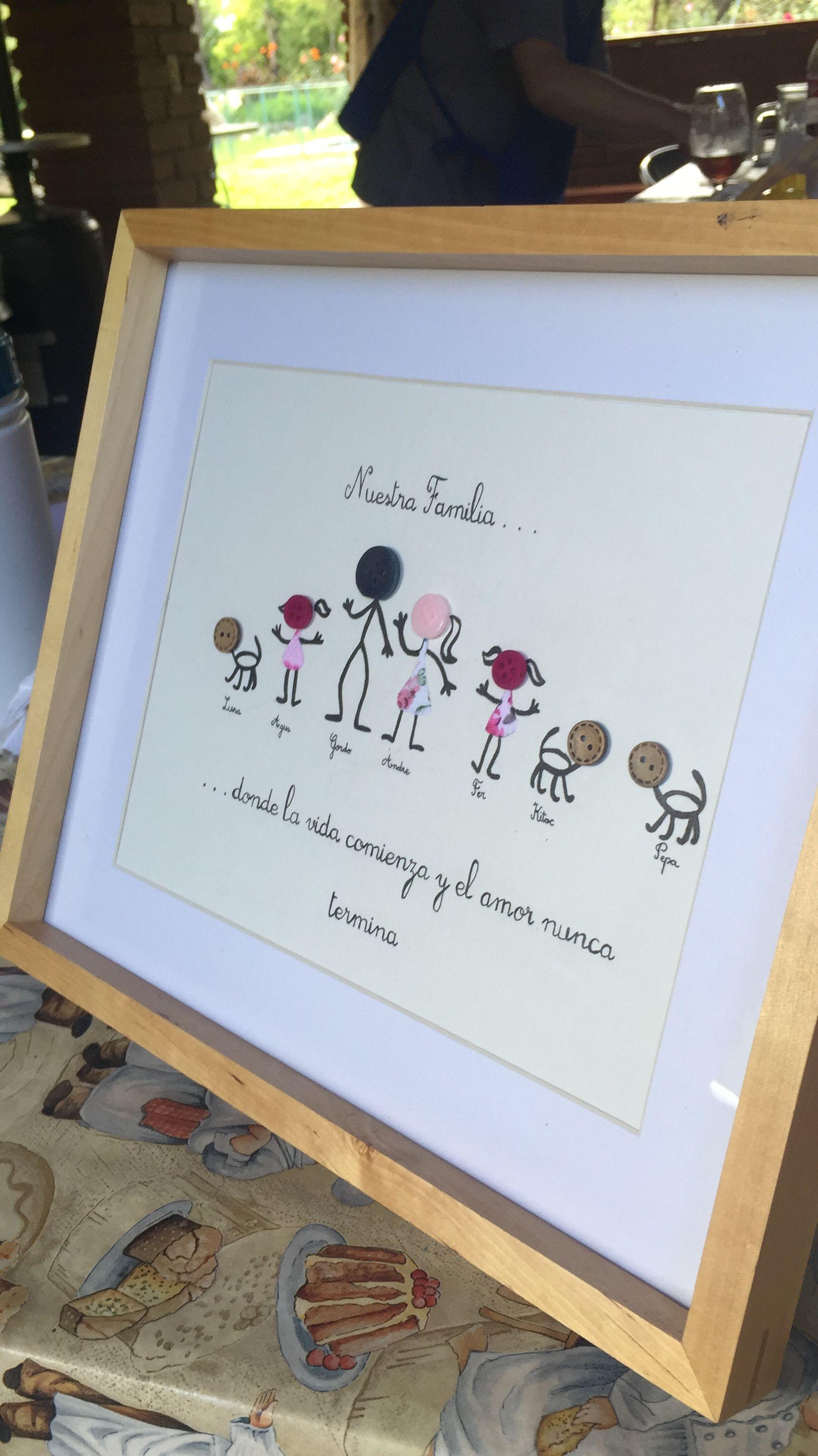 Pin de Shirley Thomas en Buttons | Pinterest | Marcos, Recuerdos y ...