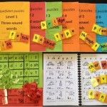 Spelfabet workbooks to teach phonemic awareness - Children can be systematically taught how to discern the identity, number and order of sounds in words (my workbooks are just one way to do this), to build their phonemic awareness. Why this doesn't routinely happen in schools remains a mystery.